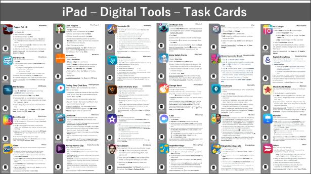 iPad Digital Tools Task Cards